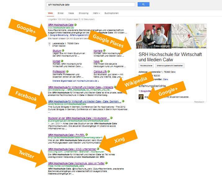 Der Einfluss von Social Signals auf das Ranking bei Google