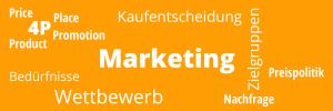 Marketing Basics: Oldies but Goldies